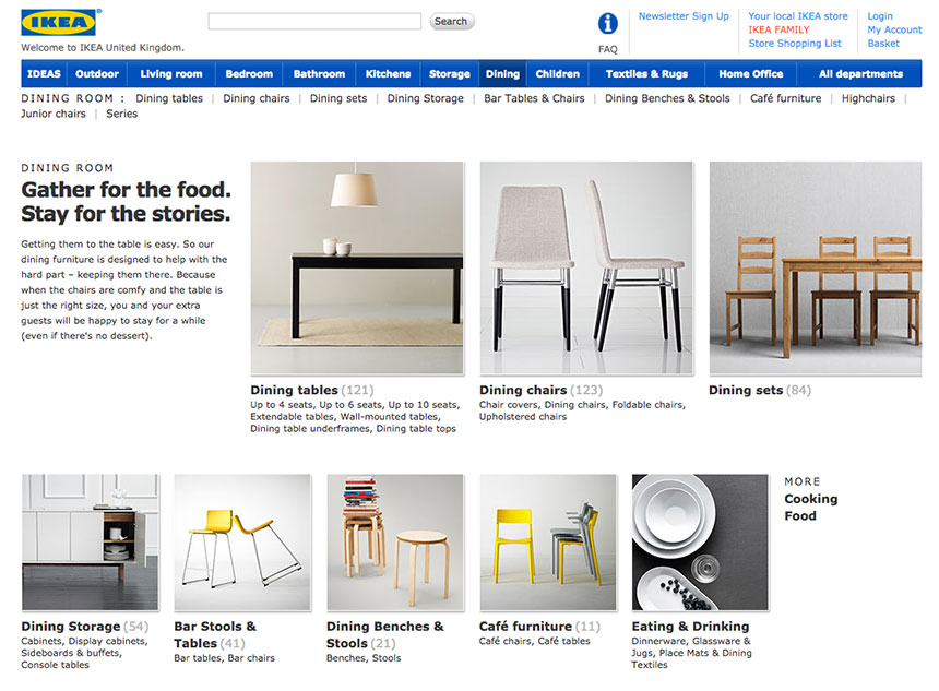 Ikea Website - facets